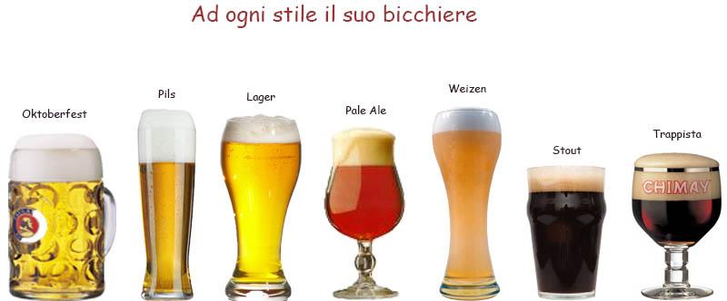 Alcuni tipi di bicchieri per degustare le birre